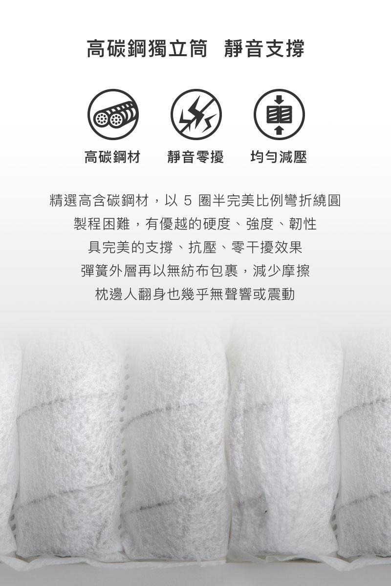 圖五/高碳鋼獨立筒