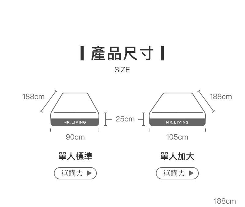產品尺寸1-1
